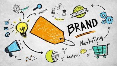 Company/Brand Profile Creation Websites List 2017