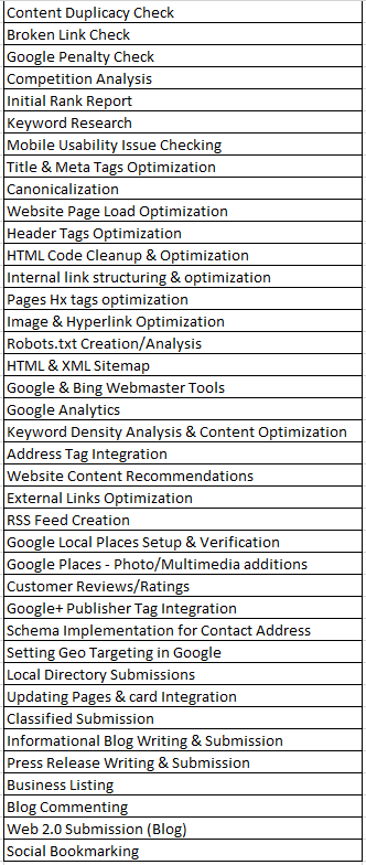 A Detailed Guide - How to Choose Local Business SEO Packages1