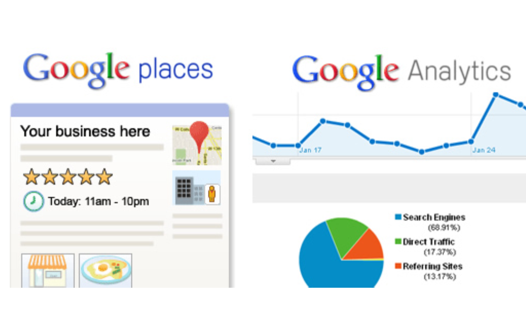 Choosing Local Business SEO Package - Detailed Guide
