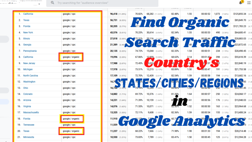 How to Check Organic Traffic Country States/Cities/Areas in Google Analytics?
