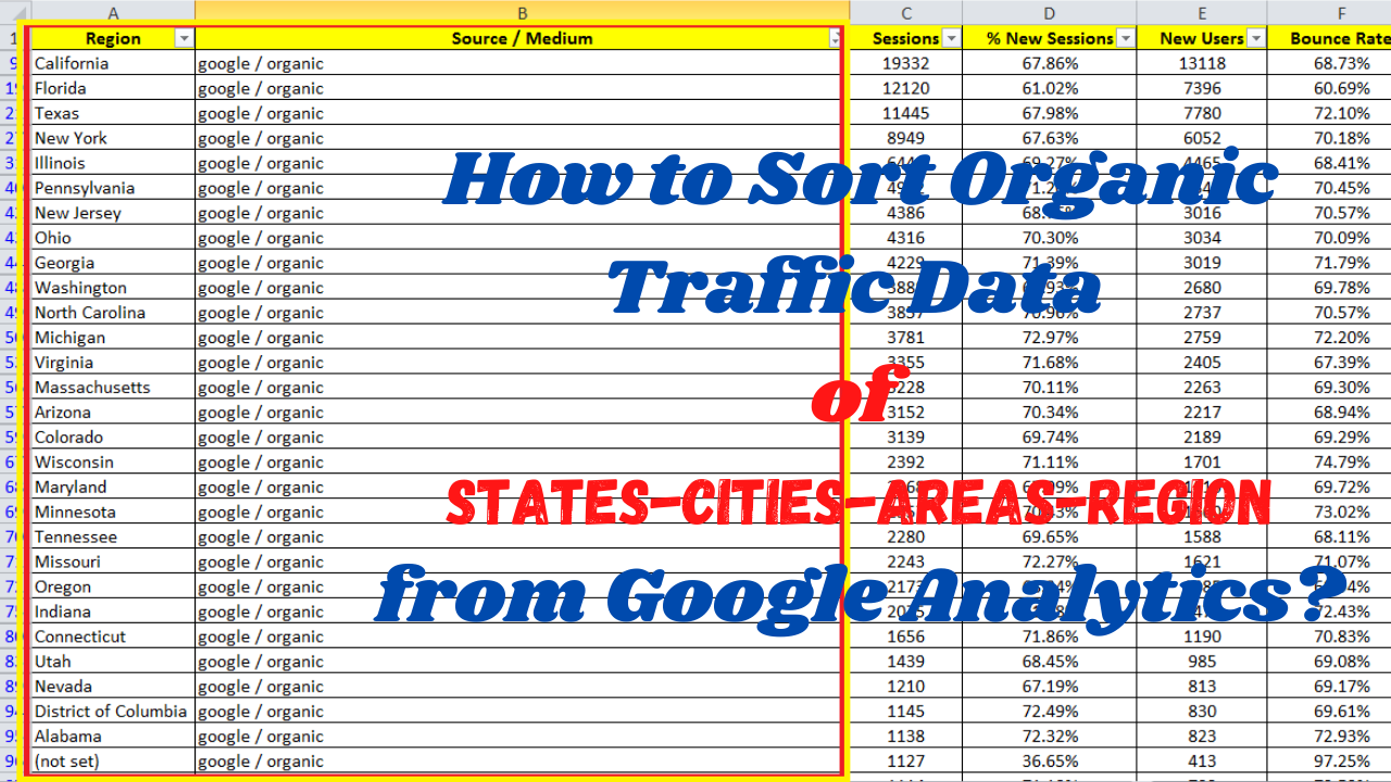 How to Sort Organic Traffic Data of States-Cities-Areas-Region from Google Analyticc