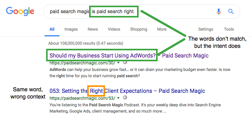 Search Intent SEO Key Trend for 2021